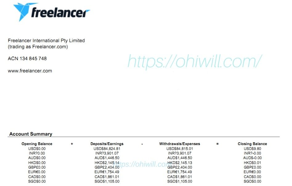 Account Summary on Freelancer site - ohiwill