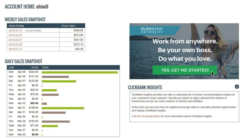 Clickbank Sales Snapshot