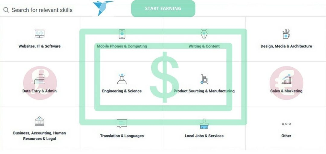 Start earning money online at freelancer.com (guide details steps)