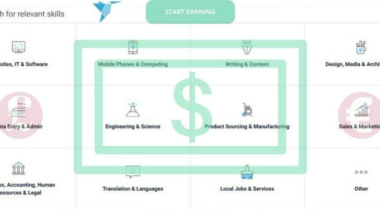 Start earning money online at freelancer.com (guide details steps)