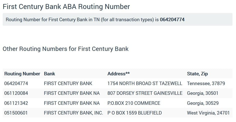 Routing Number and Bank City of First Century Bank