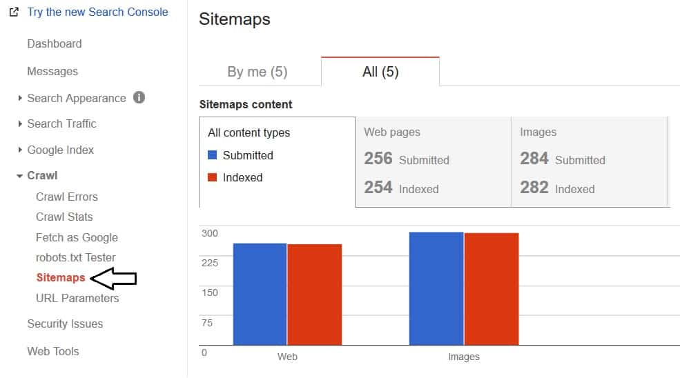 what is a sitemap a guideline on how to create sitemaps and submit