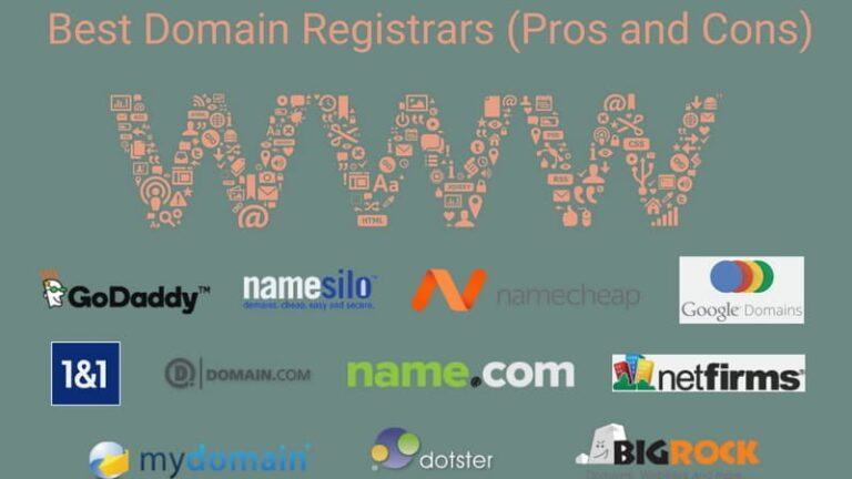 Wanting to Buy a Domain Name - Top 11 Best Domain Registrars (Pros and Cons)