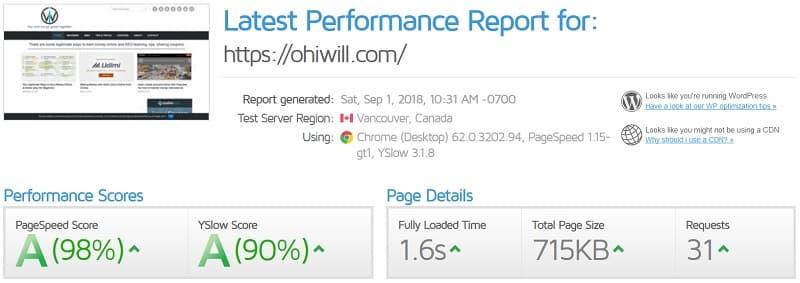 GT Metrix Report OIW Blog