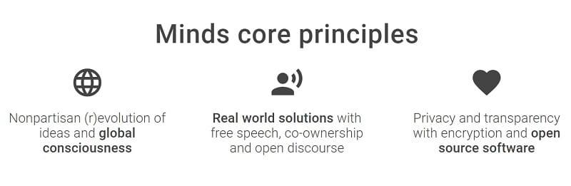 Highlight Minds Core Principles