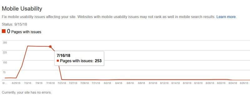 Mobie Usability Errors Fixed