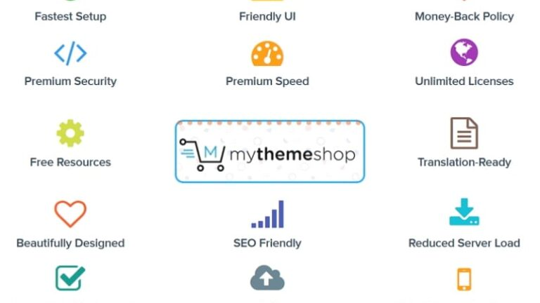 Why should we buy WordPress Themes and Plugins from MyThemeShop